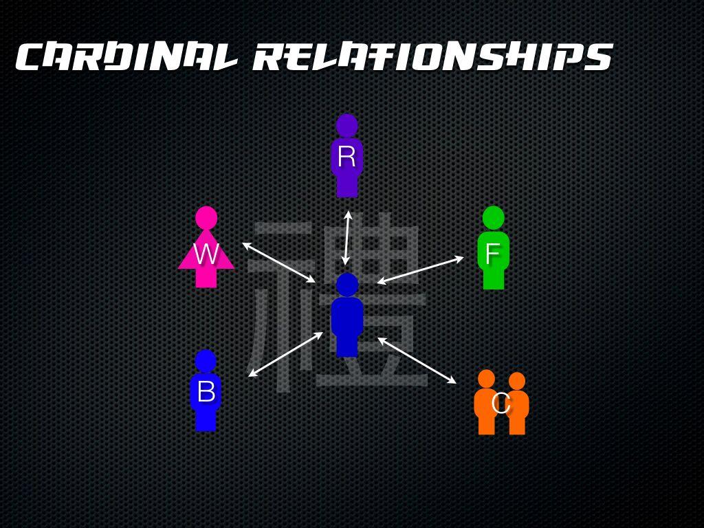 Cardinal Relationships